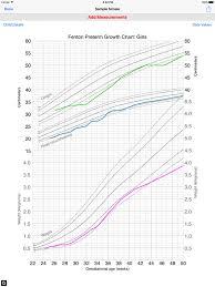 Peditools Fenton Growth Chart Fenton Growth Chart Kozen Jasonkellyphoto Co