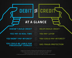 How Can I Charge Someones Credit Card Credit Vs Debit Heres What You Need To Know Discover