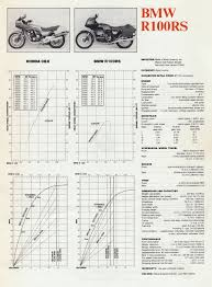 bmw r100 info thiel org za r80 wiring diagram electronic ignition