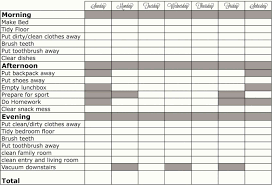Printable Family Chore Chart Template Monthly Chore Chart Template Excel Together With Chore Calendar