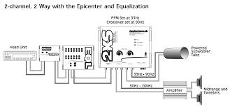 car application diagrams audiocontrol 2 channel 3 way
