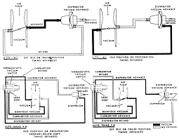 repair guides vacuum diagrams vacuum diagrams autozone com 3 vacuum schematic for the dual acting distributor system 1967 69 models