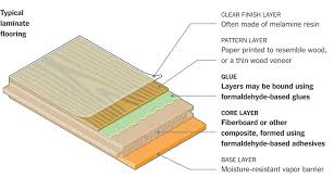 gorgeous lumber liquidators under fire for laminate floors with formaldehyde