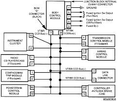 car radio fuse blown wiring diagram and fuse box 2002 Chrysler Town And Country Fuse Box Location 1b0b4 1997 chrysler town country starts cuts off on car radio fuse blown 2002 chrysler town and country fuse box diagram