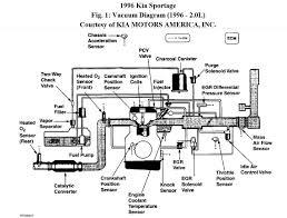 kia vacuum diagram wiring diagram for you • 1996 kia sportage vacuum routing found a great 99 sportage vacuum rh 2carpros com kia amanti vacuum diagram 2004 kia sorento vacuum diagram