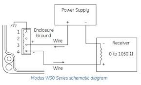 w series low differential pressure transmitter series w pressure transmitters diagram