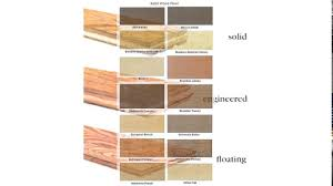 Different Types Of Kitchen Floors Hardwood Flooring Fabulous Types Of Hardwood Floors Kitchen