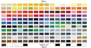 Ral Chart Download Jotun Ral Colours Chart Pdf Download Www Bedowntowndaytona Com