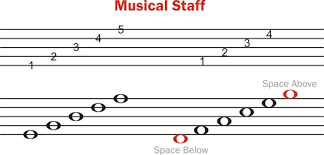 Muscial Staff Musical Staff Website