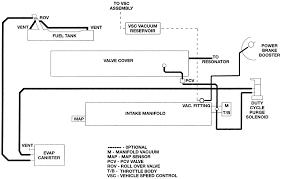 repair guides vacuum diagrams vacuum diagrams autozone com 2 engine vacuum diagram for the 2 4l engine 1996