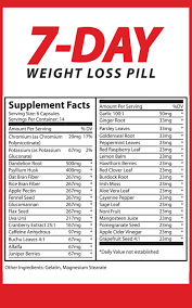 Diet Chart For Weight Loss In Hindi Loss Diet Plan Chart For Women Plan For Women For Men Hindi