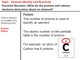 Topic: Element Identity and Reactivity - ppt video online download