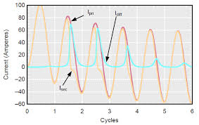 i want to know how a high impedance differential scheme works ct saturation current considerations for using high impedance or low impedance relays for
