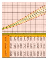 Baby Weight Percentile Chart By Week Baby Growth Chart Calculator 6 Free Excel Pdf Documents
