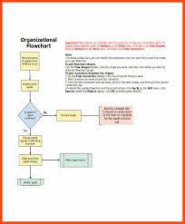 excel flow chart excel flowchart template program format