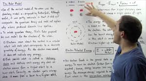 bohr model energy levels and ionization energy