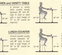 32 inch bar stools. 32 Inch Bar Stools Splendid Seat Height Creative Of Stool Chair Inside A