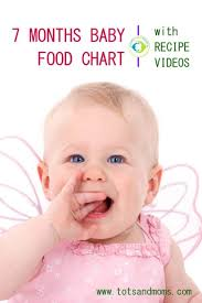 Diet Chart During Pregnancy Month By Month In Hindi Pdf 7 Months Indian Baby Food Chart With Recipe Videos Tots