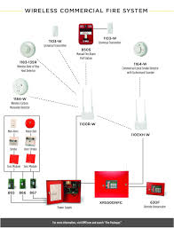 digital monitoring products dmp fire products fire alarm installation wiring diagram at Commercial Fire Alarm Diagram