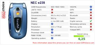 The phone's data to your site NEC e238 ...