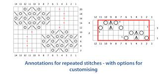 Knitting Chart Maker Software Tools For Knitters Stitchmastery