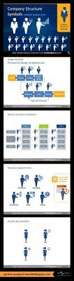 15 Best Organizational Structure Images Organizational