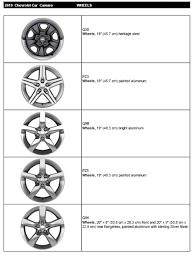 2010 Camaro Lug Pattern