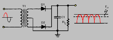 the capacitor filter another thing to keep in mind is that the ripple component e r of the output voltage is an ac voltage and the average output voltage eavg is the dc