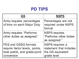 Naf To Gs Equivalent Chart Buddy System We Ask All Participants To Be Responsible For