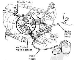 volvo t5 engine diagram wiring diagrams best volvo t5 engine diagram wiring diagram data volvo 940 engine diagram volvo s70 t5 engine diagram