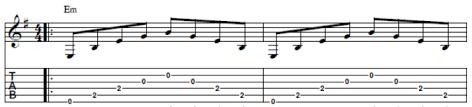 Arpeggios Broken Chords Explained Guitar Tricks Blog