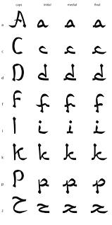 Arabic Name Calligraphy Generator Arab Simulation Fonts