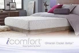 serta memory foam mattress. Wonderful Serta Serta IComfort Gel Memory Foam Mattresses In Memory Foam Mattress S