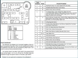 freightliner fuse box diagram 1997 fl70 2006 columbia truck fuses medium size of 2000 freightliner fl60 fuse box diagram 2006 columbia 2003 data wiring diagrams o