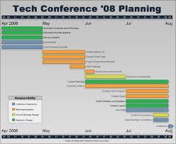 Event Timeline Event Planning Timeline Ninjaturtletechrepairsco 13