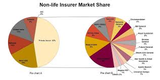 Allianz Life Insurance Quote Delectable Axa Car Insurance Ireland Quote New Allianz Life Insurance Quote