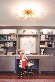 home office ideas 7 tips. 7 TIPS TO ENSURE PRODUCTIVITY WHEN WORKING FROM HOME Home Office Ideas Tips M