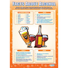 Uk Chart Facts Facts About Alcohol Wall Chart Poster Rapid Online