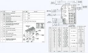 08 mack fuse box diagram wiring diagram expert 08 mack fuse box diagram wiring diagrams konsult 2008 mack pinnacle fuse box diagram 08 mack fuse box diagram