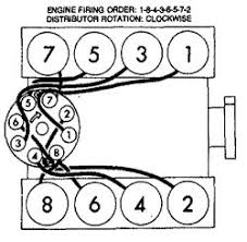 Small Block Chevy Firing Order   Small Block Chevy   Pinterest in addition MSD Ignition  mon Firing Order For Ford  Chevy Hemi Engines together with 454 firing order Questions   Answers  with Pictures    Fixya furthermore Chevy Engine Firing Orders 283  327  350  400  427  454 and More together with  likewise Repair Guides   Firing Orders   Firing Orders   AutoZone also Firing Order Diagram Pictures to Pin on Pinterest   PinsDaddy together with What is the firing order diagram on a chevy blazer 1995 v6 vortec together with SOLVED  Firing order for 91 chevy s10 2 8   Fixya likewise  as well . on chevy firing order