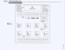 e30 m3 fuse box diagram Fuse Specifications Chart copy of \