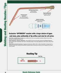 Victor Brazing Tip Chart Victor Welding Tip Chart Best Picture Of Chart Anyimage Org