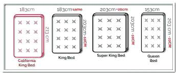 what is the size of a california king bed cal king mattress size eastern king vs cal king cal king vs eastern king bed size difference between eastern king