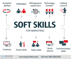 Essential Soft Skills For The Unshakeable Digital Marketer