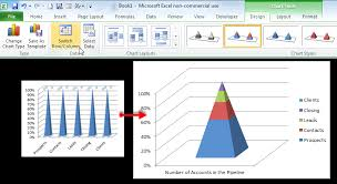 Create Pyramid Chart How To Create An Excel Funnel Chart Pryor Learning Solutions