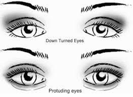 eye makeup for protruding eyes