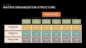 Matrix Chart Powerpoint Matrix Organizational Structure Powerpoint Template Keynote
