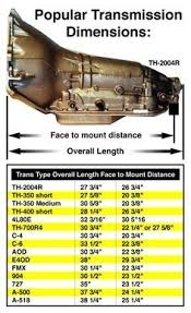 Engine Dimensions Chart Transmission Dimension Chart Ls Engines Cars Cars