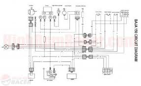 2009 peace sports 110cc atv wiring diagram 2009 discover your 2009 peace sports 110cc atv wiring diagram 2009 home wiring diagrams