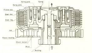 1976 kawasaki kd 125 wiring diagram electrical circuit electrical 1976 kz400 wiring diagram inspirational architecture diagramrhcorresponsablesco 1976 kawasaki kd 125 wiring diagram at innovatehouston